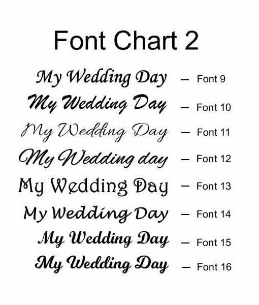 font chart 2