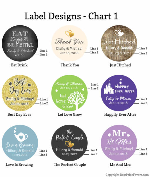 label design chart 1
