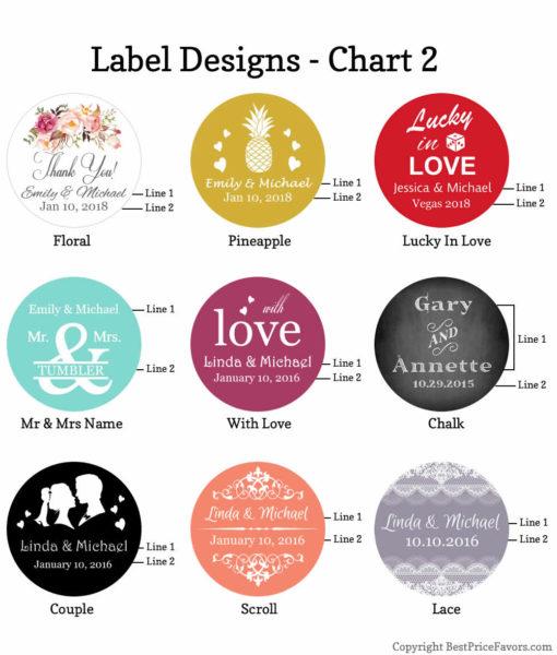 label design chart 2