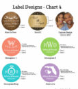label design chart 4
