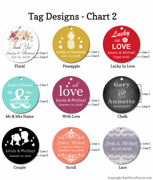 tag design chart 2