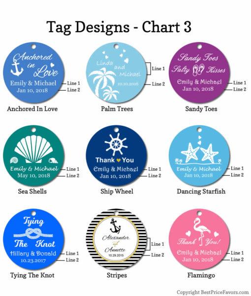 tag design chart 3