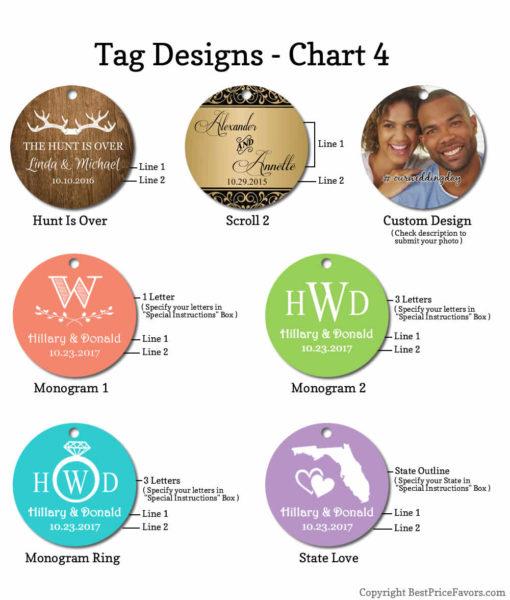 tag design chart 4
